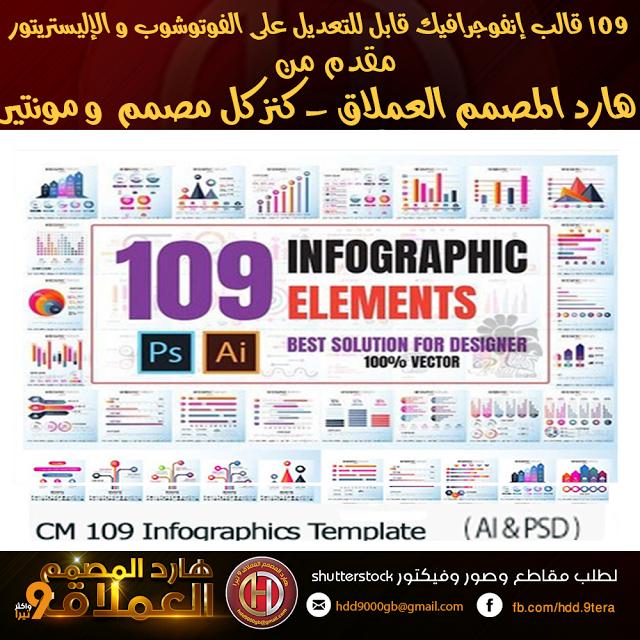 109 قالب إنفوجرافيك إحترافي جدا كل قالب بصيغة Ai و Psd أي يمكن التعديل علي أي قالب من Infographic Template Powerpoint Infographic Design Template Infographic
