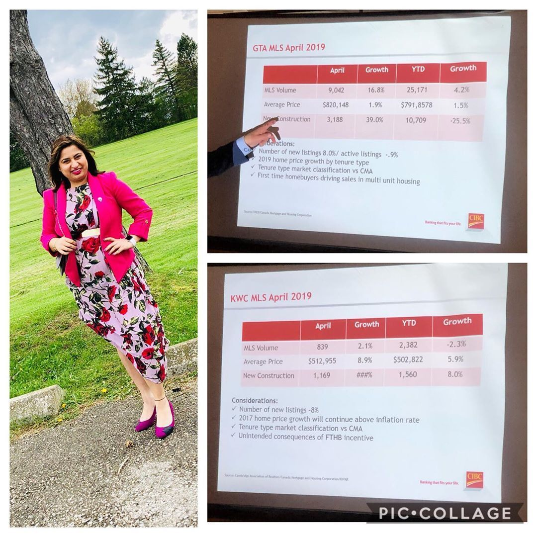 Housing Market Update by CIBC...Very informative afternoon