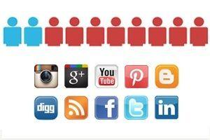 Exploding Three Myths of Social Media ROI [Infographic]