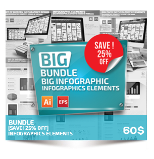 All In 1 Infographics Design Bundle Montserrat font