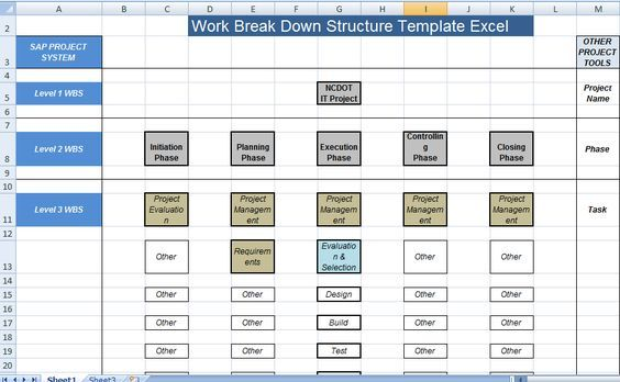 Work Breakdown Structure Template Excel Exceltemple Work