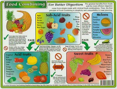 Food Combination Of Fruits For Better Digestion Food Combining Food Combining Chart Fruit Combinations