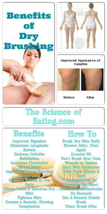 Dry brushing for cellulite - Use with Smooth Blend from Spark Naturals