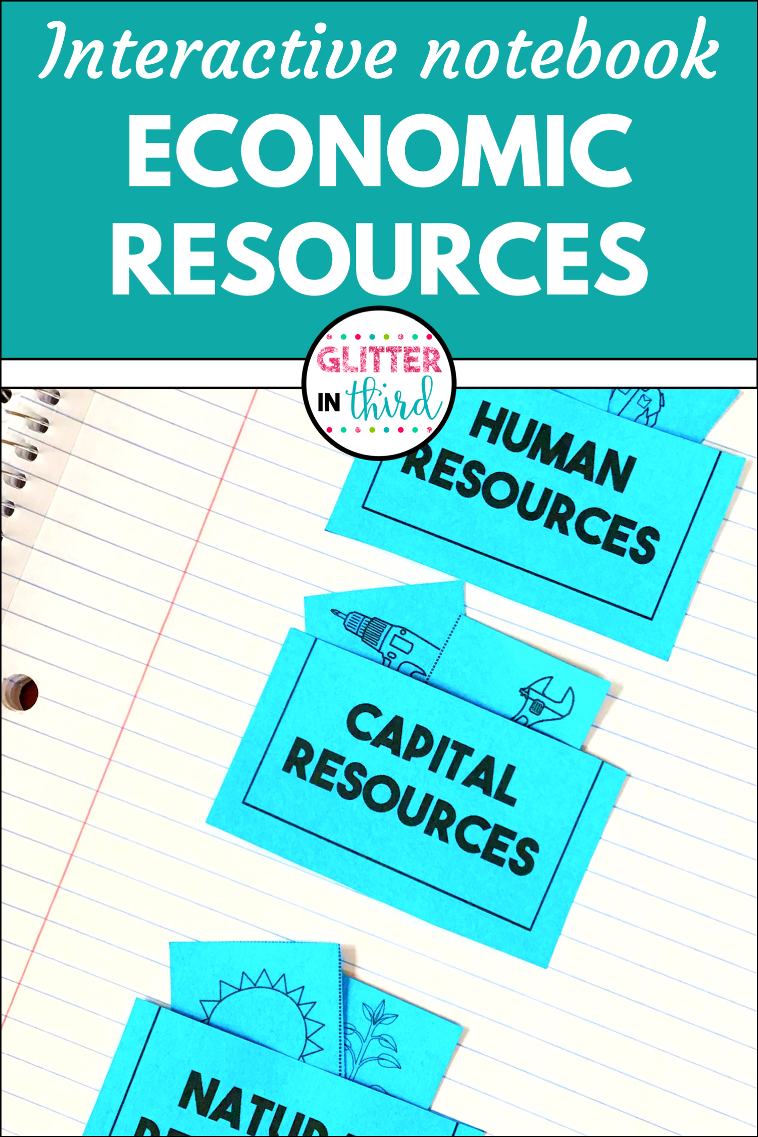 Natural Human And Capital Resources Interactive Notebook