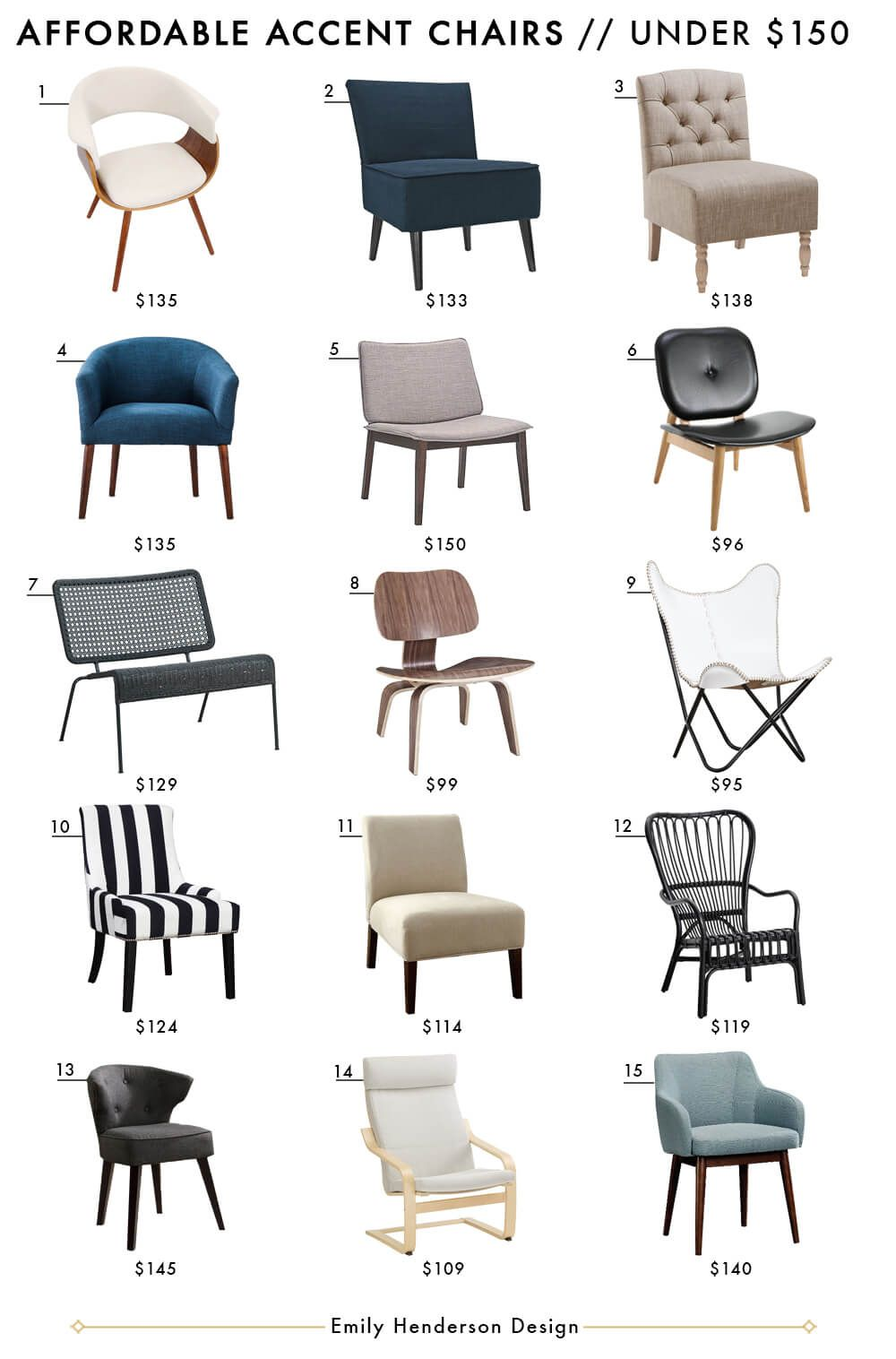Accent Chairs Under 150 Sure Fit Dining Chair Cover Affordable Roundup Style By Emily Henderson Our These Guys Are All