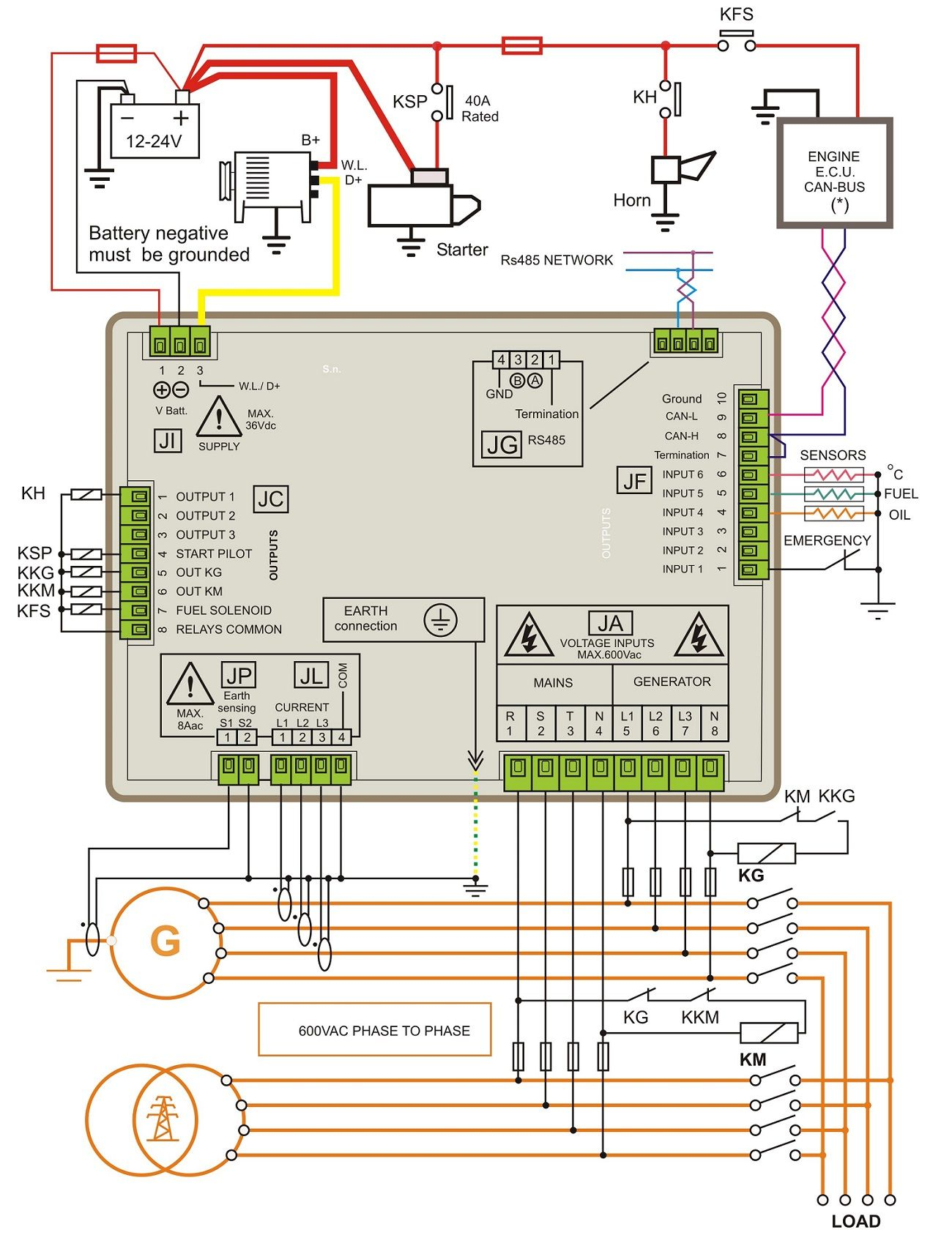 medium resolution of ul 924 relay wiring diagram with panel and