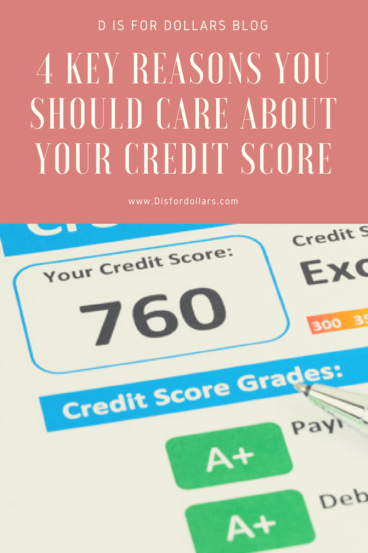 Do You Know Your Credit Score Do You Fully Understand How Your Credit Score Can Positively Or Ne Credit Repair Credit Repair Companies Credit Repair Business