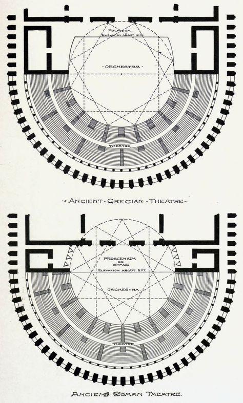 floor plans of ancient greek and roman theatres greek theatre