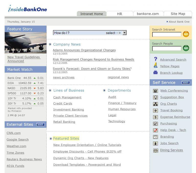 intranet screenshots google search intranets banks insurance
