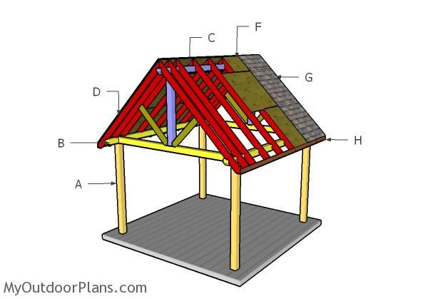 12x12 Pavilion Roof Plans Myoutdoorplans Free Woodworking Plans And Projects Diy Shed Wooden Playhouse Pergola Bbq In 2020 Pergola Pergola With Roof Diy Shed