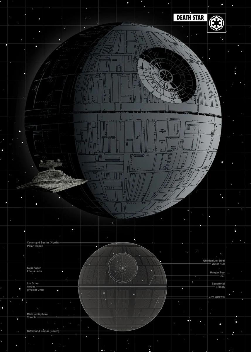 Death Star Poster Art Print By Star Wars Displate In 2021 Star Wars Spaceships Star Wars Ships Star Wars Travel