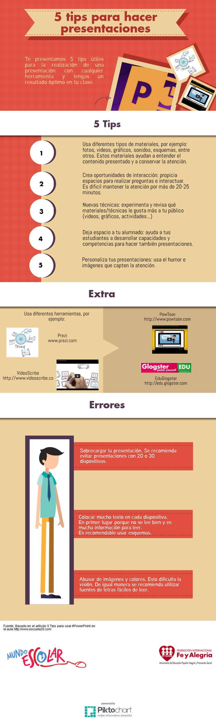 Infografía Con Recomendaciones Para Hacer Presentaciones Creativas Y Efectivas Con Cualqui Tecnologias De La Informacion Y Comunicacion Infografia Powerpoint