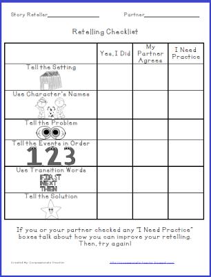 retell checklist for kindergarten