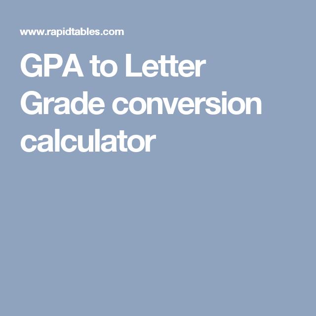 gpa to letter grade conversion calculator