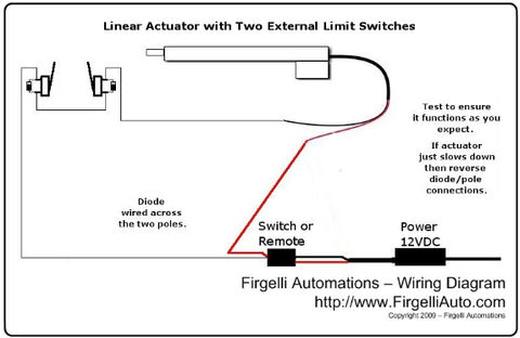 example page title actuator pinterest linear actuatorlimit switch wiring instructions