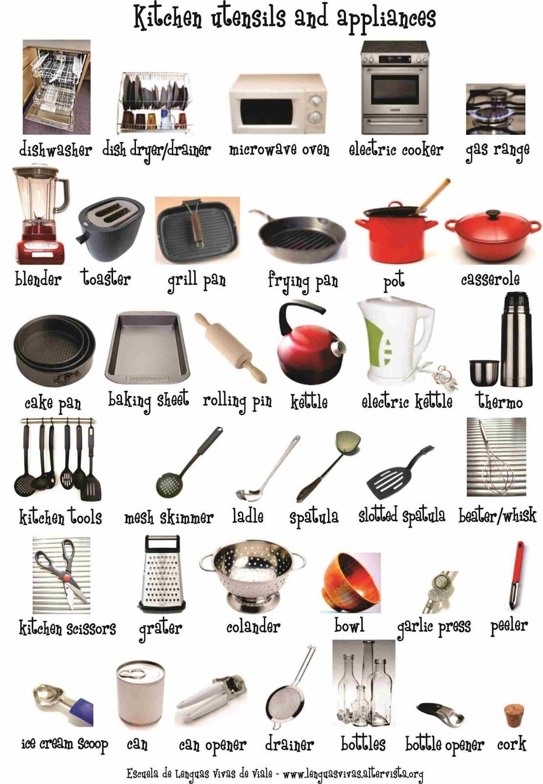 Image Result For Vocabulario De Cocina En Espaol