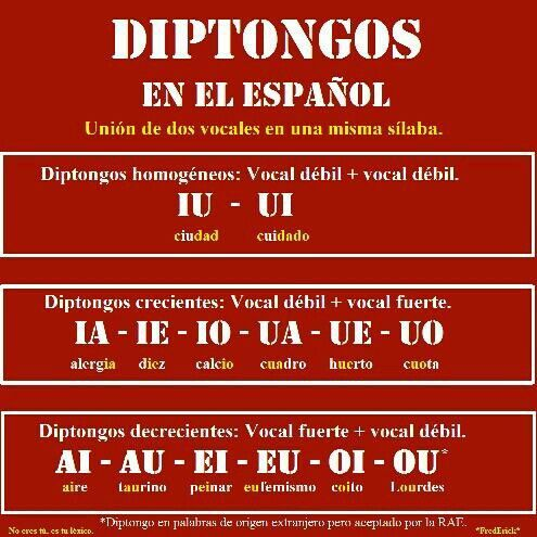 Diptongo   Diptongo/ Hiato   Pinterest
