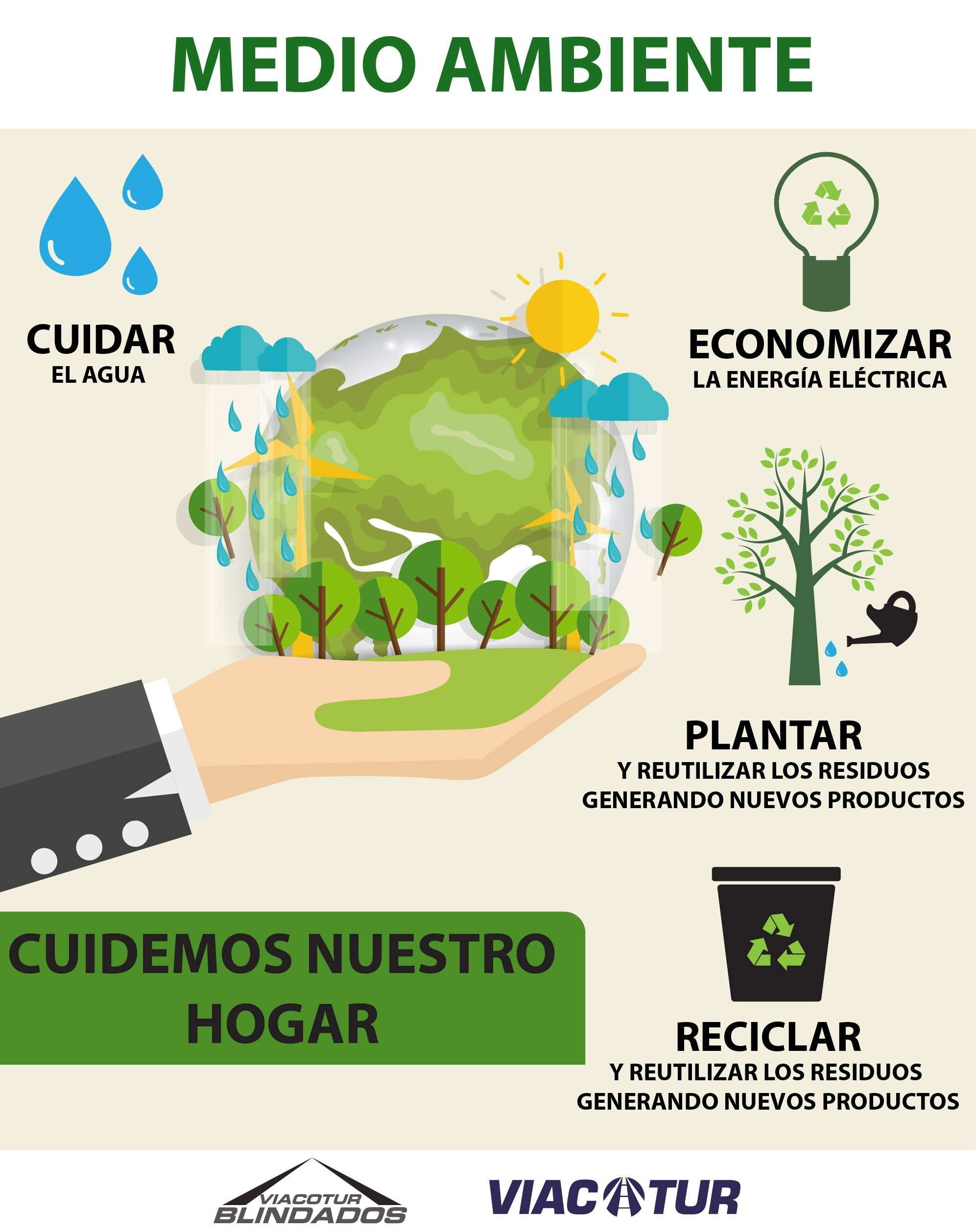 Como Cuidar Nuestro Medio Ambiente Con Imagenes Medio Ambiente