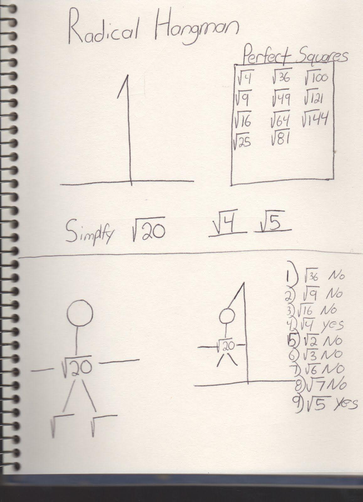 Simplifying Radical via Hangman | Algebra Ideas | Pinterest