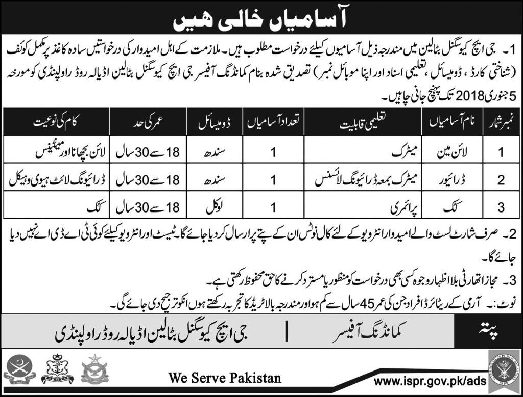 Army Jobs GHQ Signal Batalian Adyala Road Rawalpindi Latest