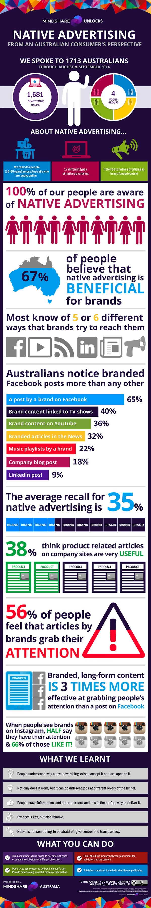 Infographic does native advertising actually work