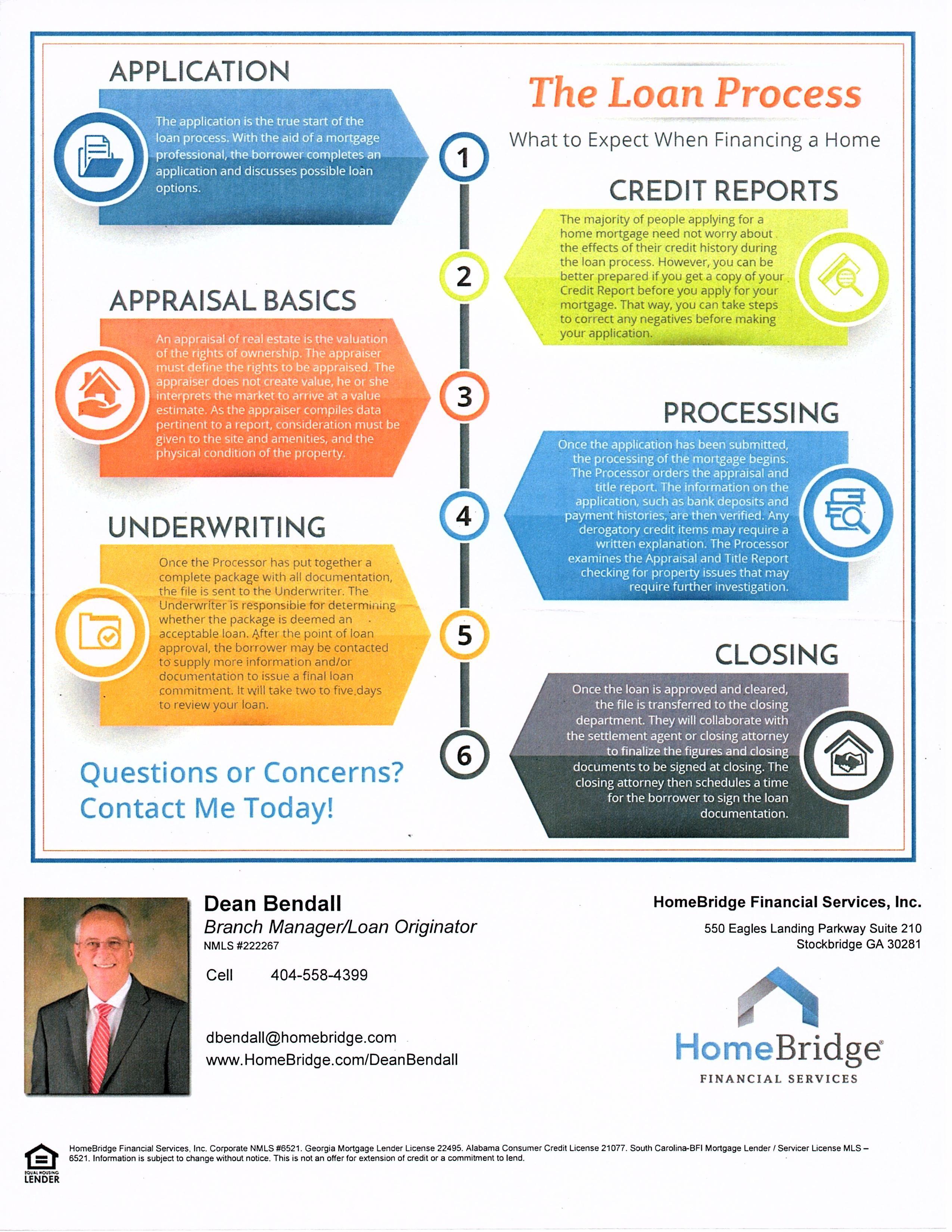 The Loan Process 6 Steps Homebridge Financial Services Inc Dean Bendall Mortgage Loan Originator Nmls 2 Mortgage Loan Originator Mortgage Loans Mortgage