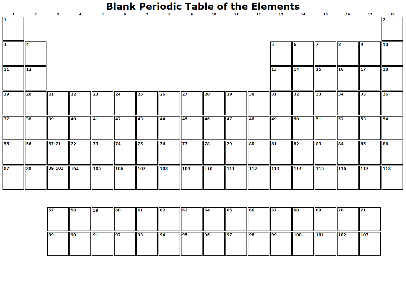 Periodic Table Template Templates Periodic Table Table Template [ 920 x 1293 Pixel ]