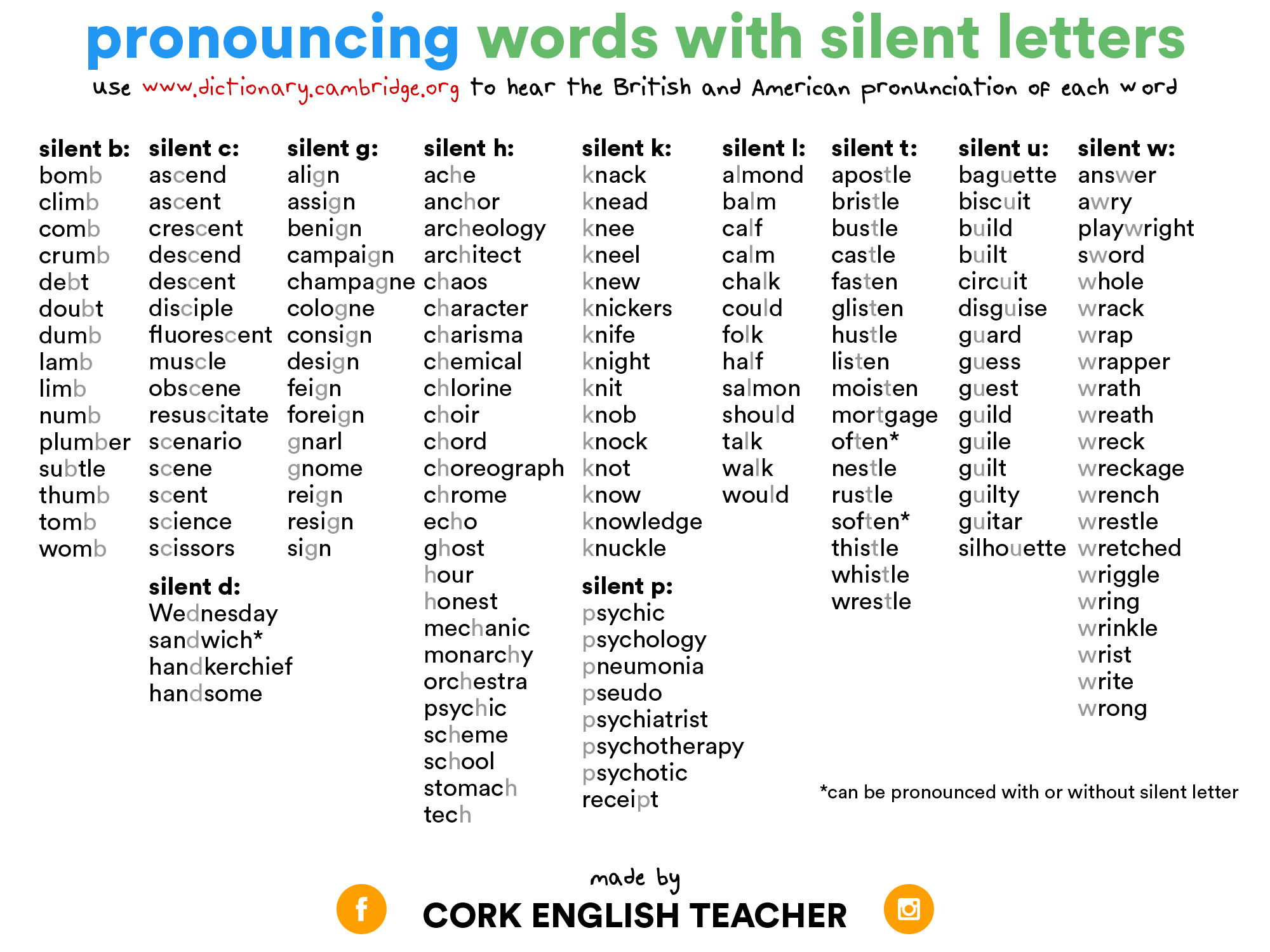 pronuntiation silent letters pronouncing words with silent letters esl as a 263
