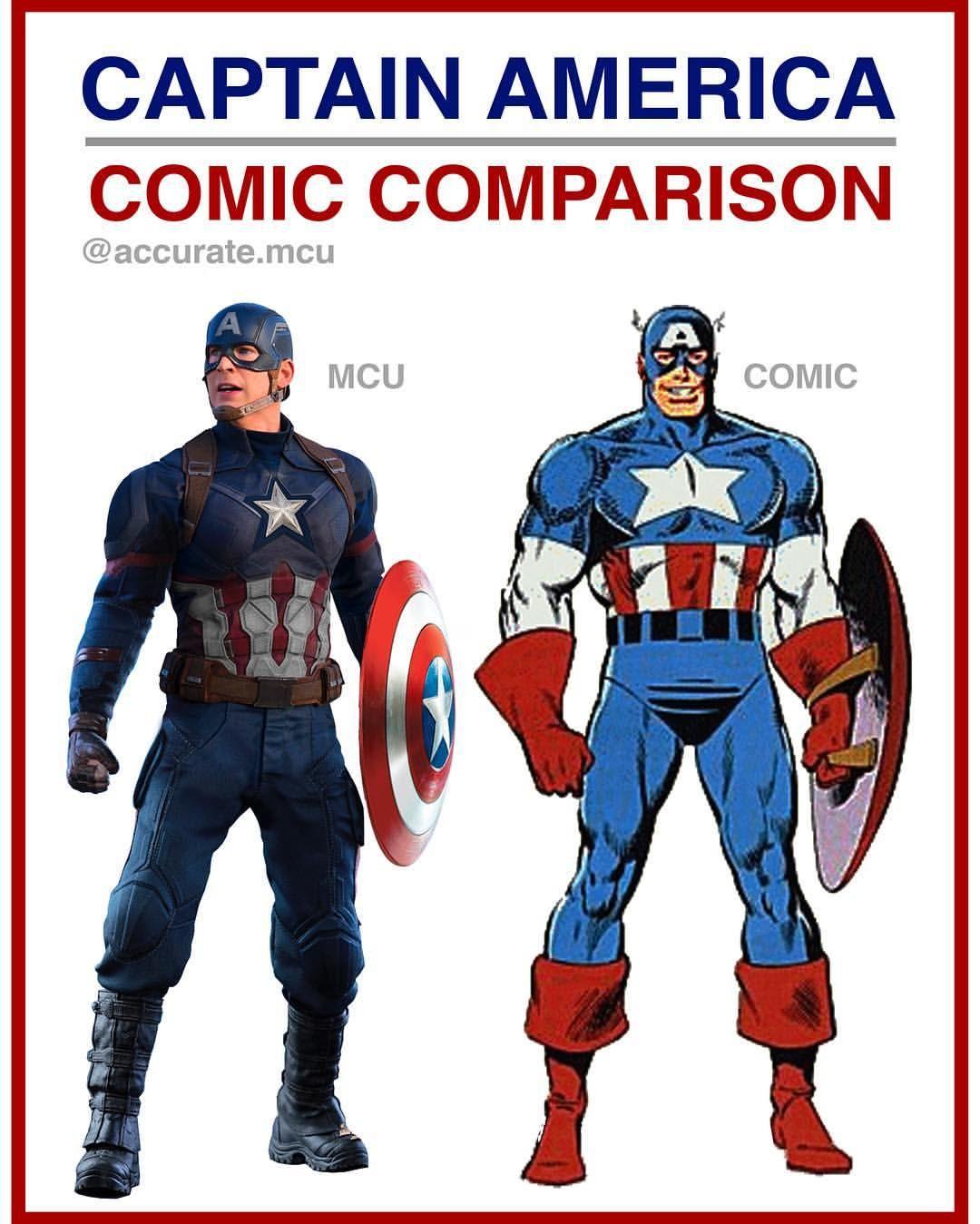 captain america - comic comparison• i love how comic accurate
