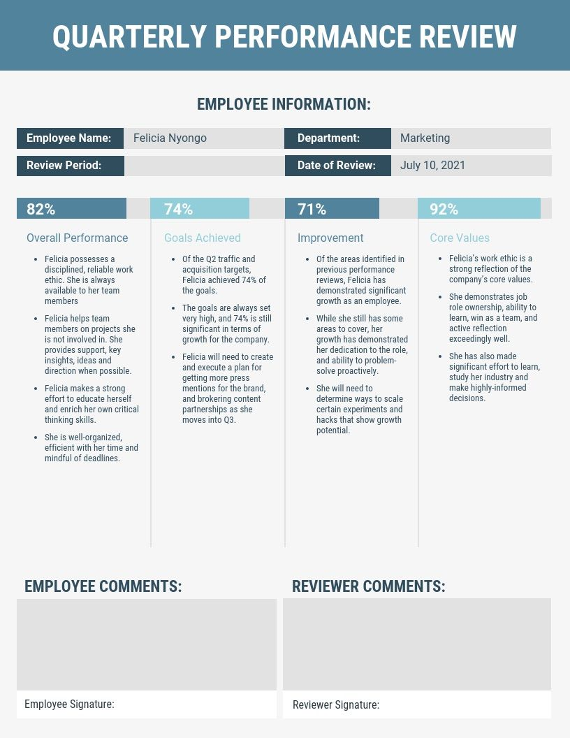 21 Engaging Performance Review Examples Templates Performance Reviews Employee Performance Review Performance Appraisal Example of smart objectives admin staff