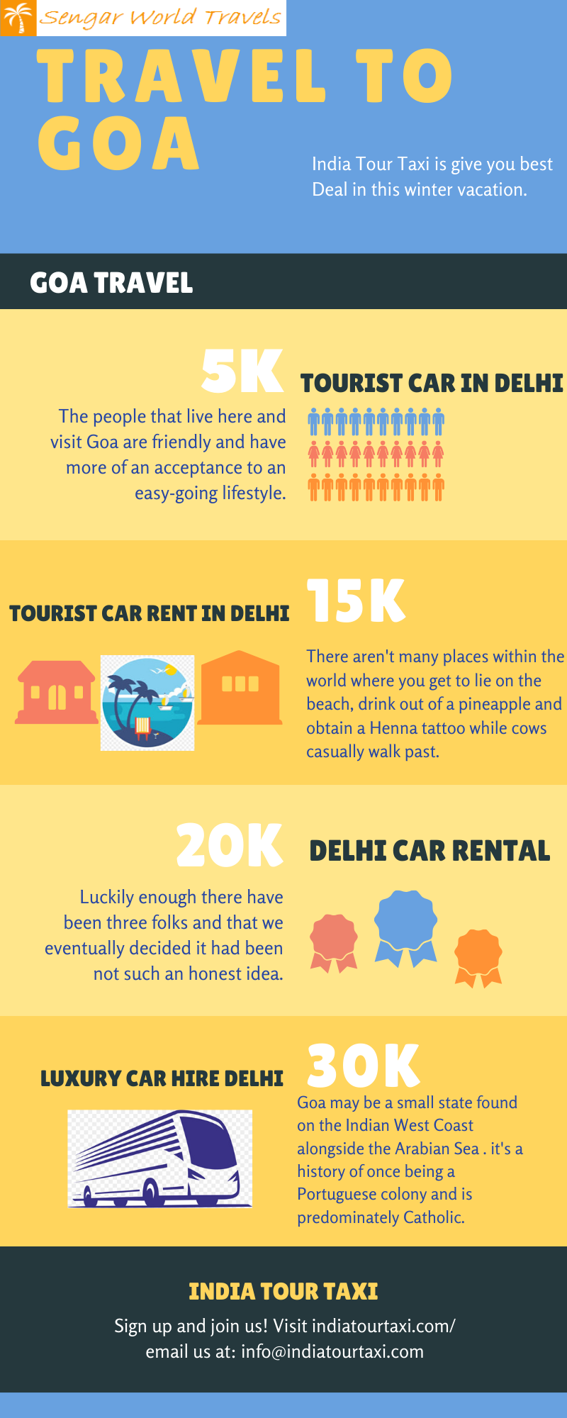 Car On Rent In Delhi We Offer The Local Taxi Services Outstation Taxi Services And Company Cab Booking Services In V In 2020 Bell Ringers Google Forms Schools Near Me