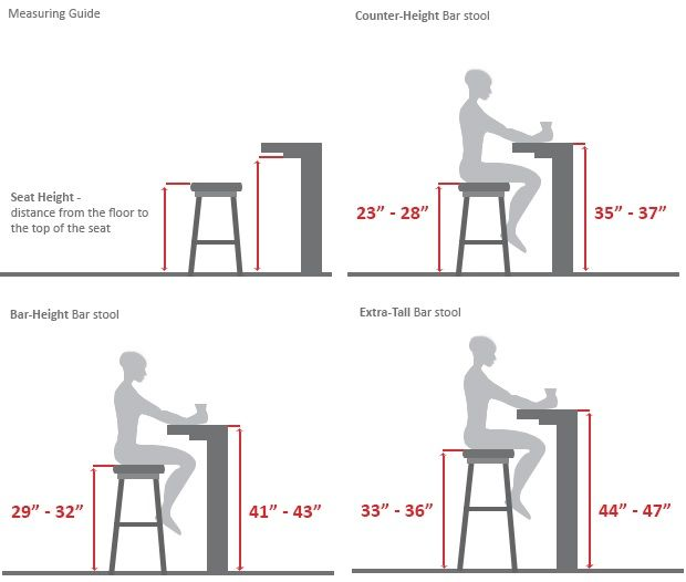 Bar stool height - Guide To Choosing The Right Kitchen Counter Stools Kitchen