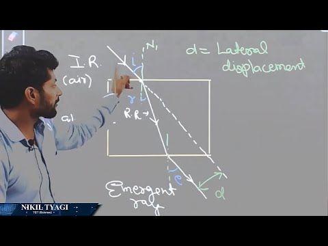 Refraction through rectangular glass slab || Class 10 || Light || Physics - YouTube