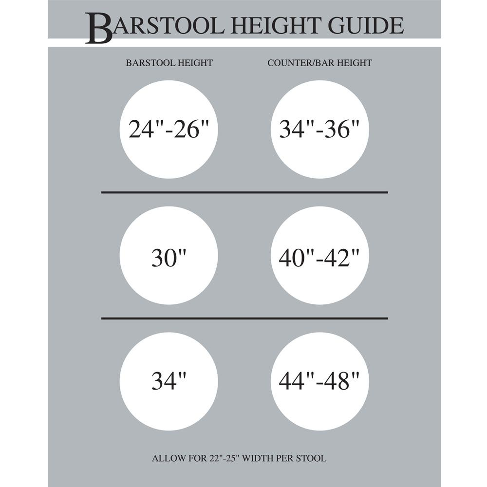 Need to know what height of stools you need check out this neat