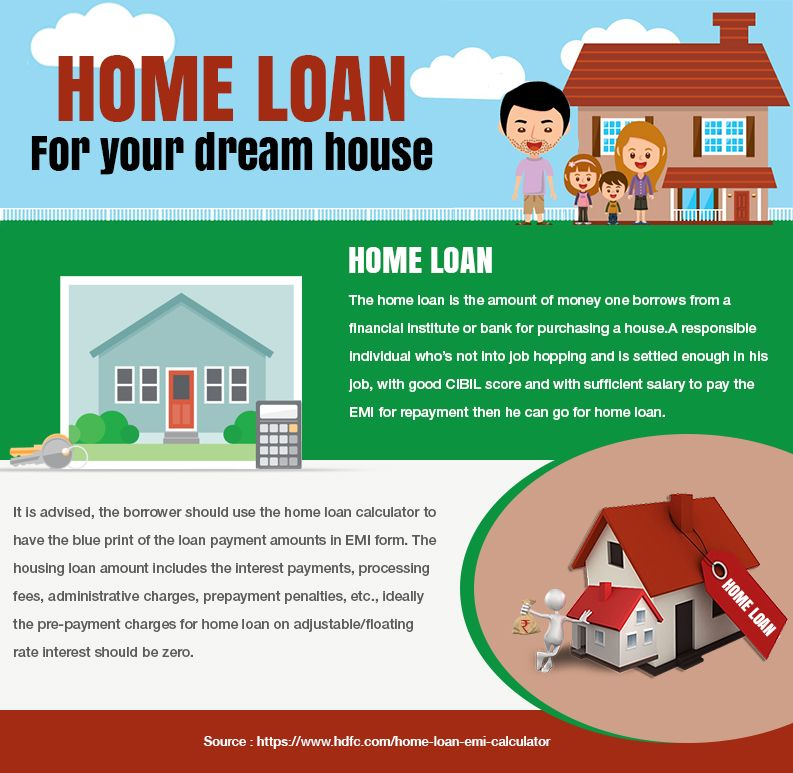 Use The Interactive Home Loan Emi Calculator To Calculate Your Home Loan Emi Get All Details On Interest Payable And Tenure Us Home Loans Loan Calculator Loan