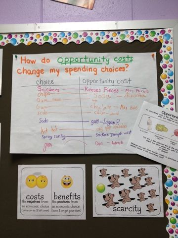 Stop And Smell The Children Opportunity Costs Third Grade