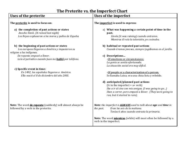 The preterite vs imperfect chart by msalsich via slideshare