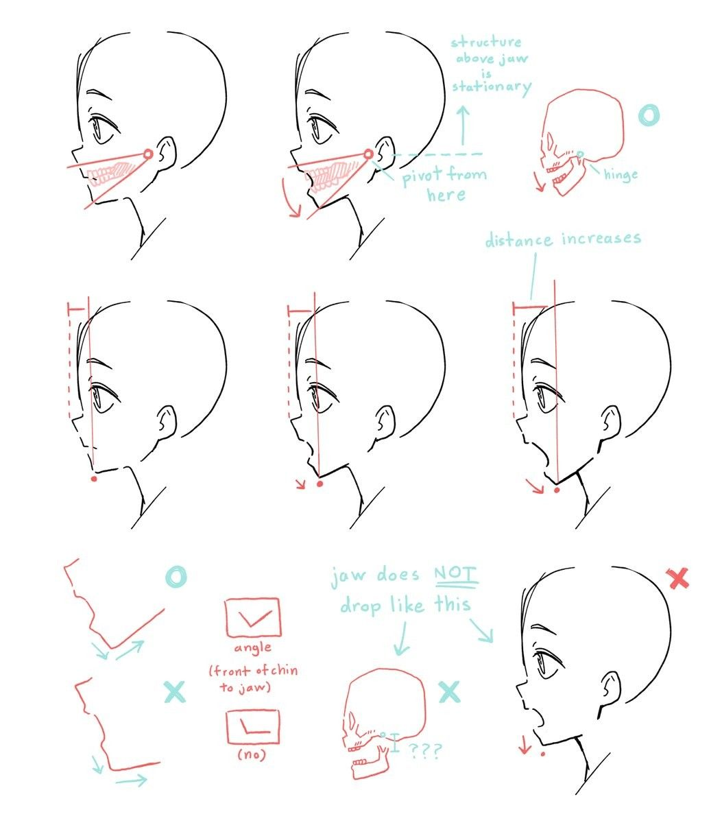 How To Sideways Head How To Sideways Talk How To Mouth