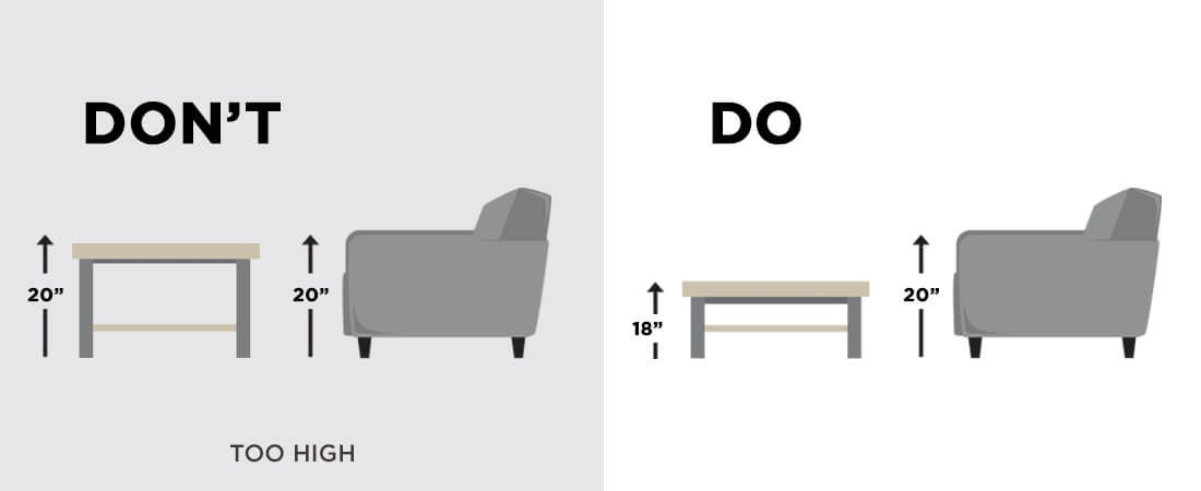 Coffee Table Dimension Guide