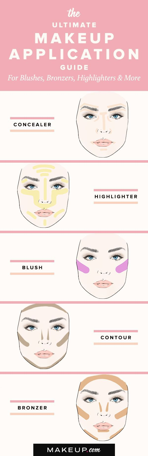 The ultimate makeup application guide for blushes bronzers our ultimate guide for applying concealer bronzer highlighter and blush is the ccuart Images