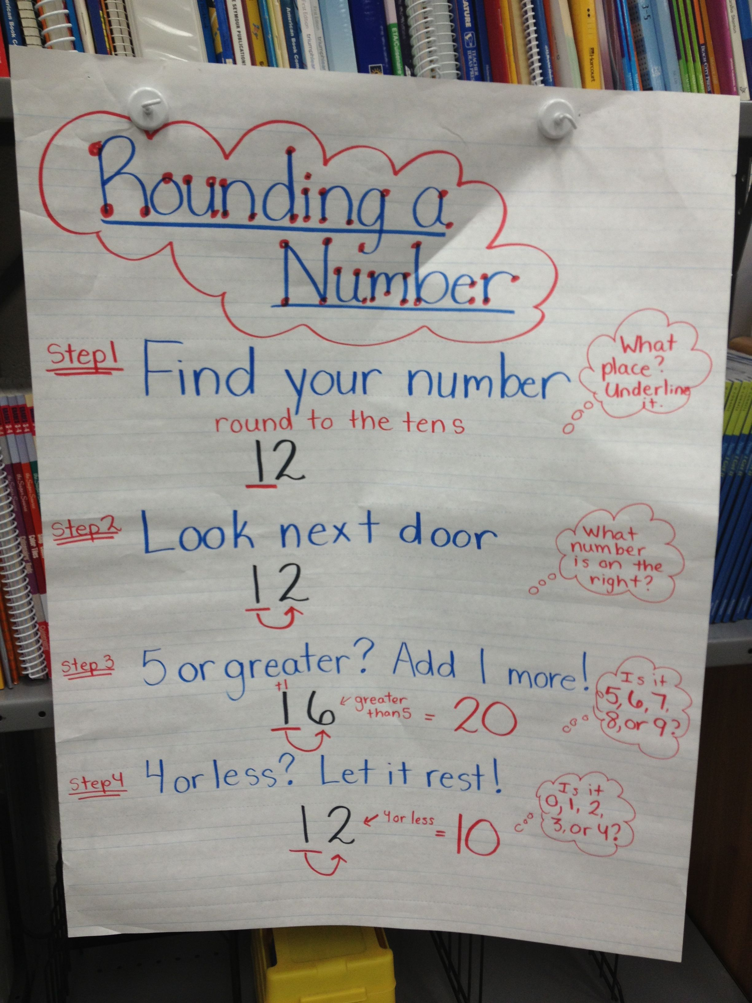 Rounding Anchor Chart Picture Only