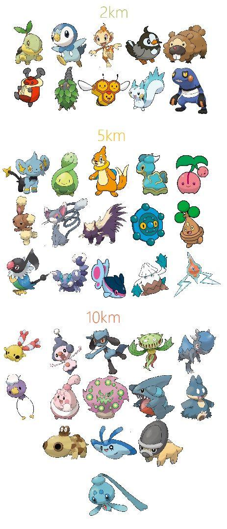 Pokemon omega ruby in game tier list