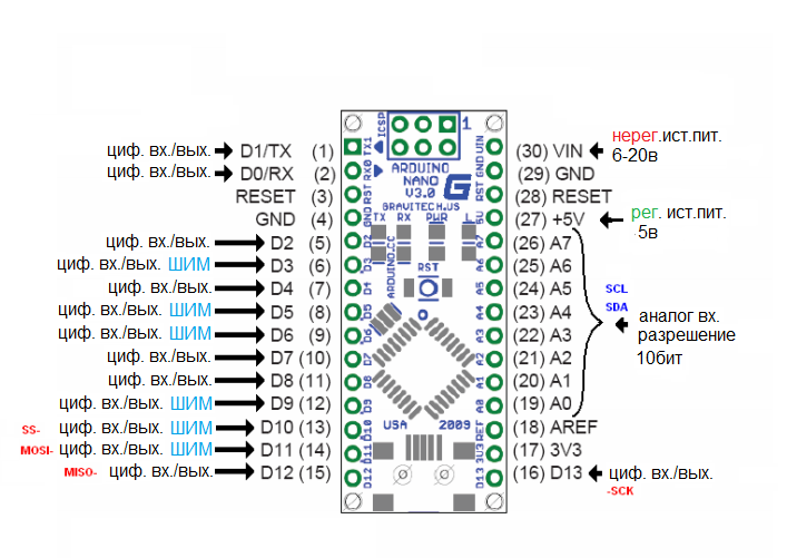 Arduino Nano 3 0 распиновка » Роботы на платформе Ардуино