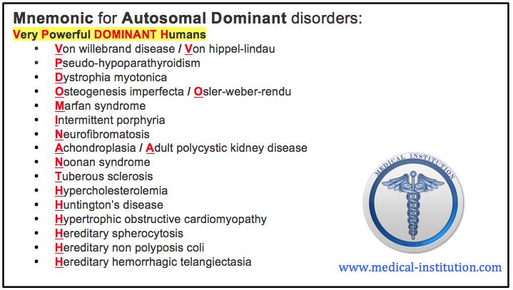 Autosomal Dominant Disorders Mnemonic | medicine | Medical mnemonics