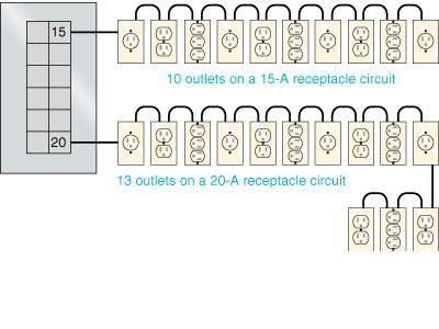 Number of duplex recepticals? - Page 2 | Truc Électrique | Pinterest ...
