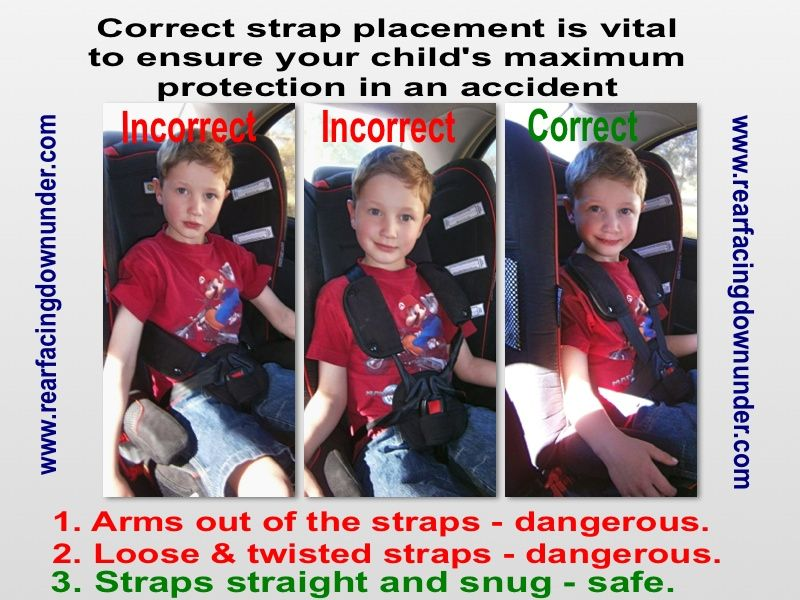 The Importance Of Correct Strap Placement