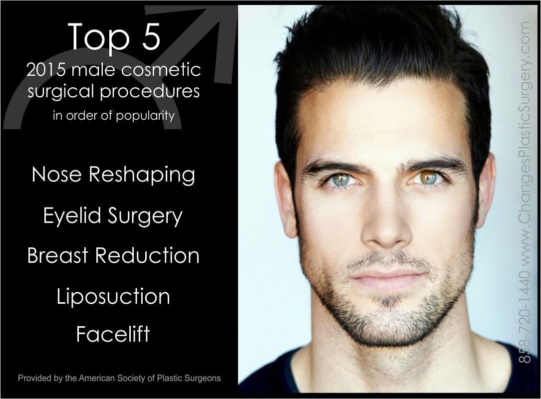 Male Cosmetic Surgery Is Growing In Popularity Breast Reduction Is