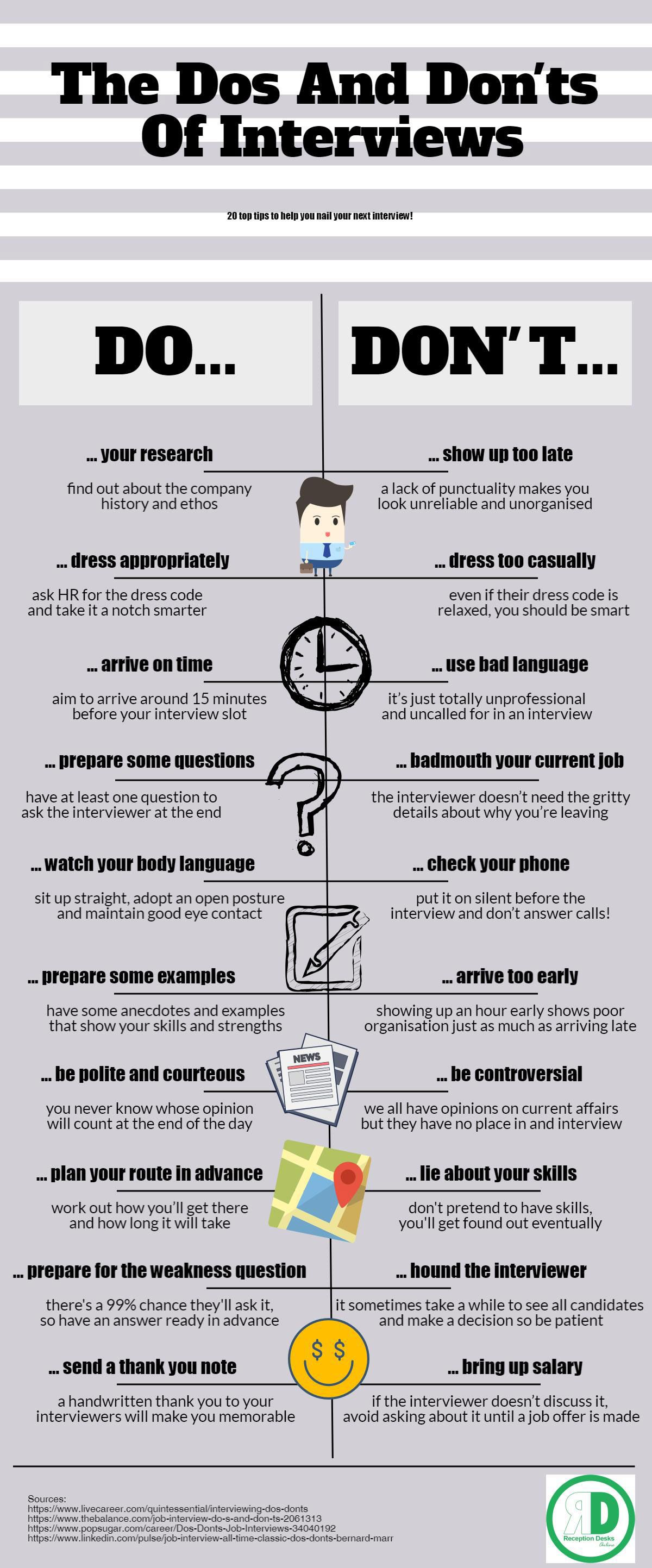 20 dos and donts of interviewing job interview tips