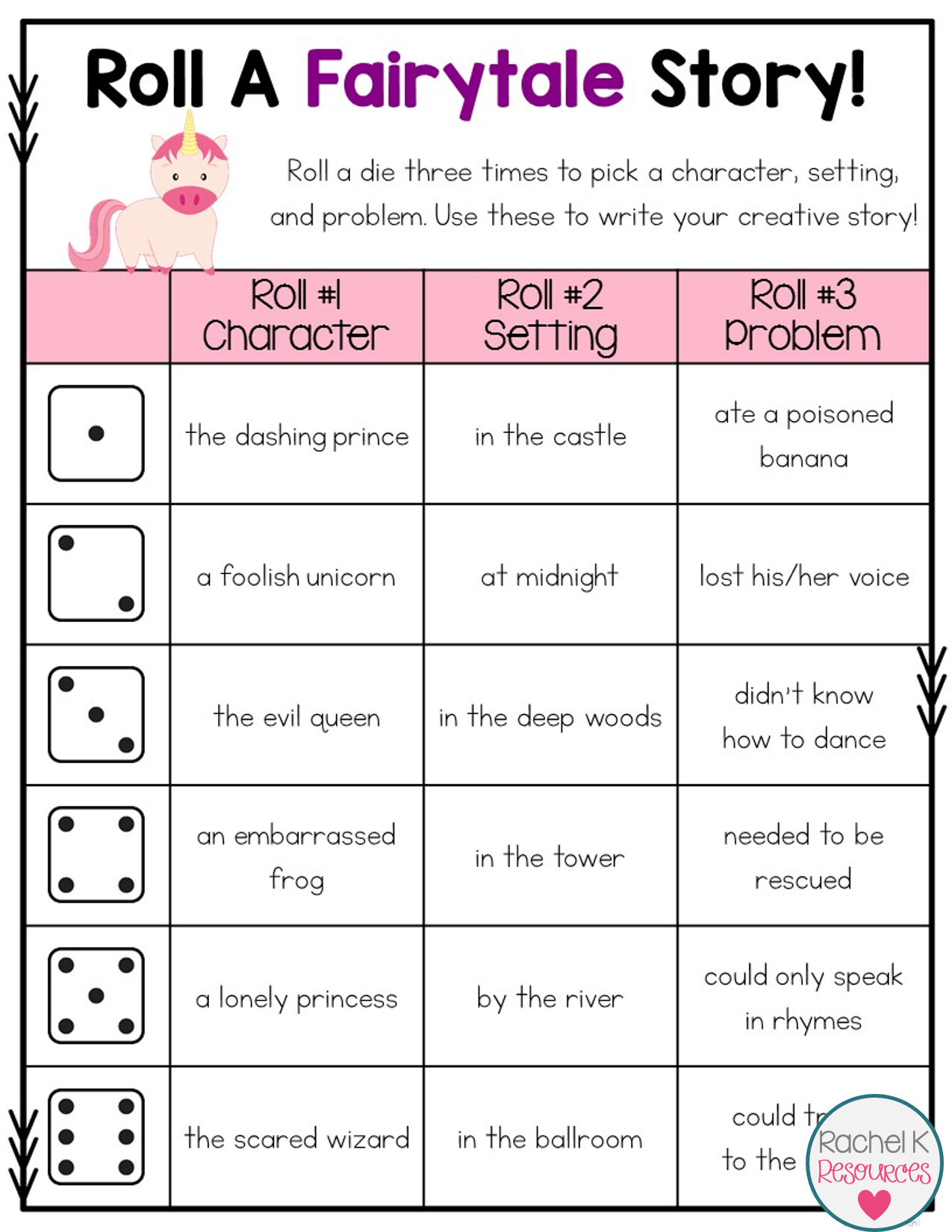 35 Kindergarten Writing Prompts