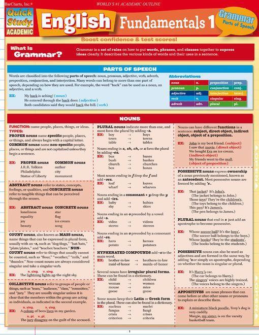 English Fundamentals 1 English Study Parts Of Speech English